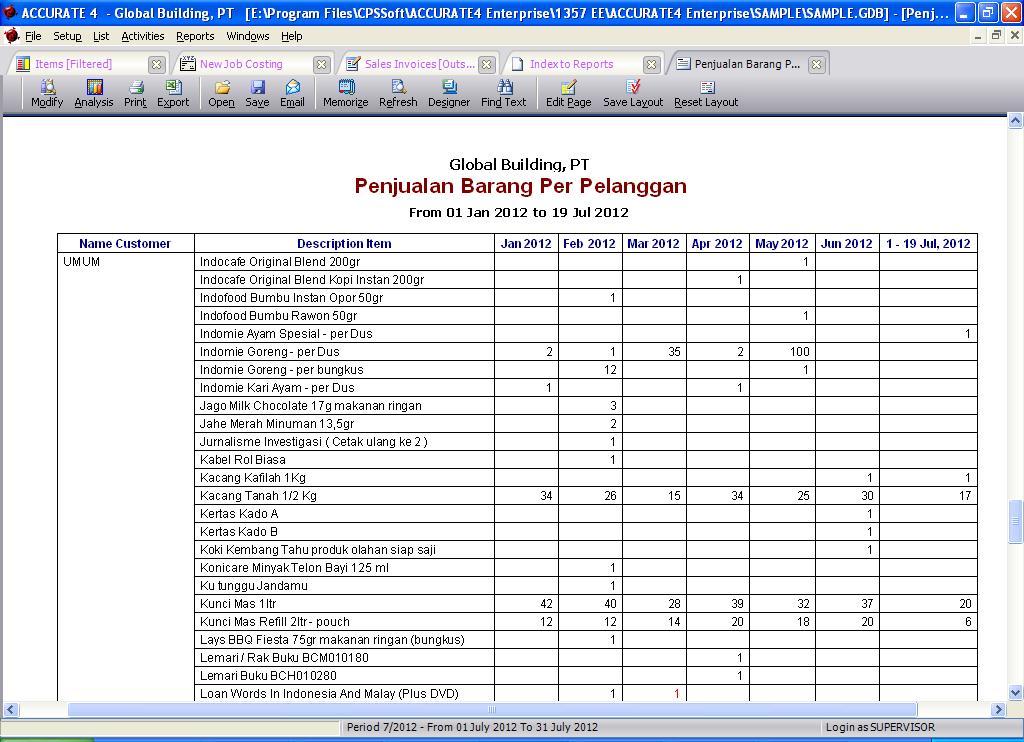 Laporan Penjualan Per Barang Dalam Beberapa Bulan Dan Di Group Per Pelanggan Solution Center