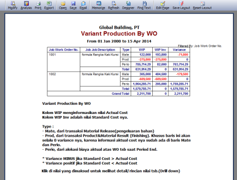 Allocation for Production saat Period End
