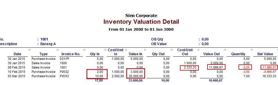 Contoh Nota Penjualan Online Shop Modif U